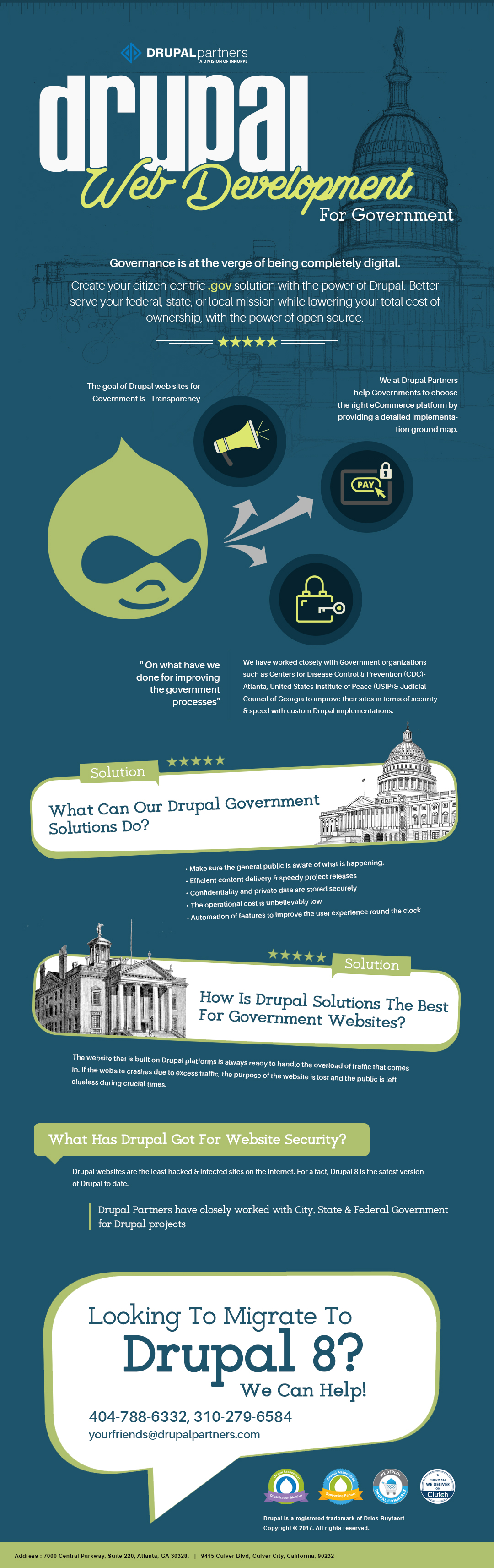 Drupal Web Development For Government Infographics