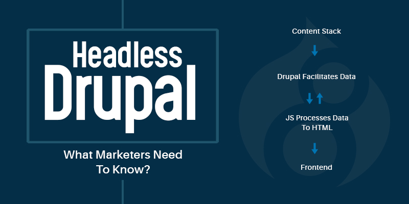 Headless Drupal: What Marketers Need To Know