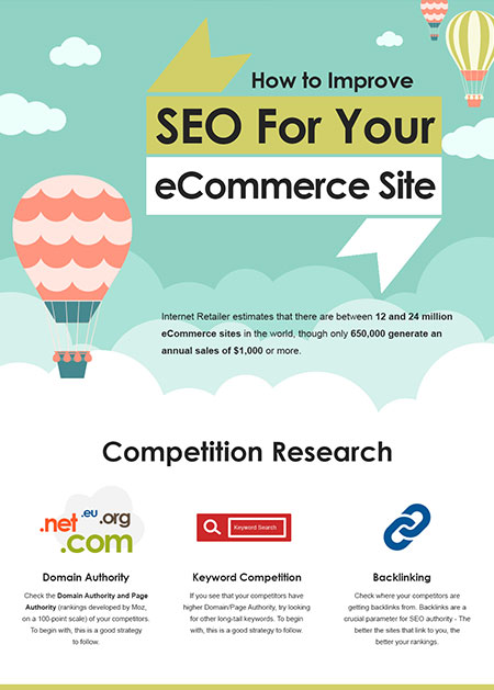 How To Improve SEO for Your eCommerce Site infographics