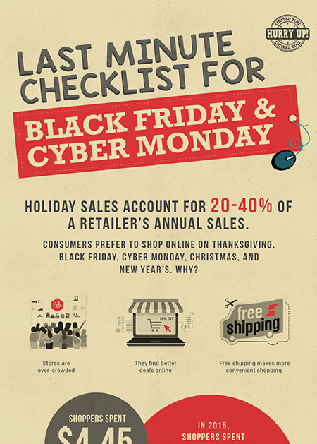 Last Minute Checklist For Black Friday & Cyber Monday