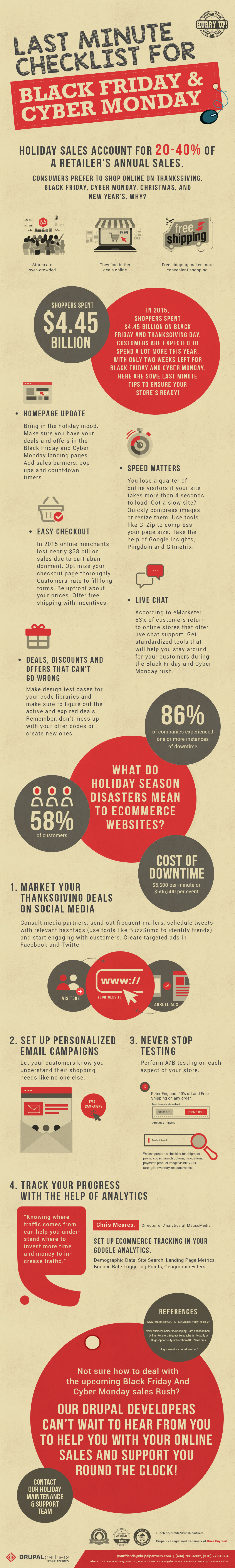 Last Minute Checklist For Black Friday & Cyber Monday Infographics