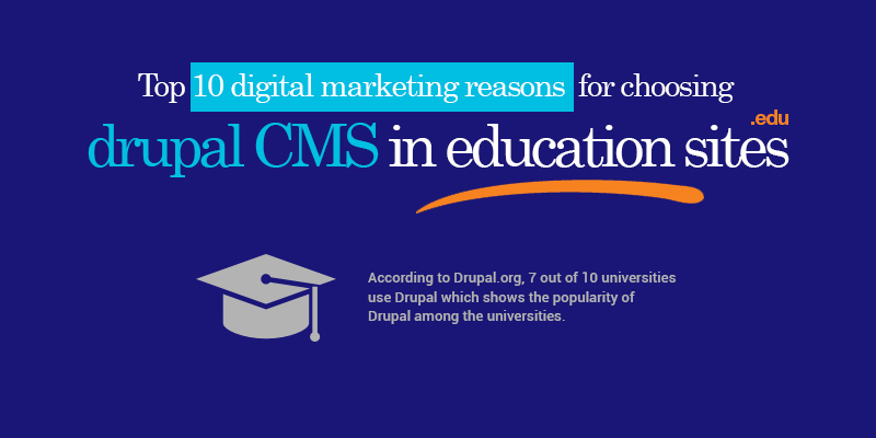 Top 10 digital marketing reasons for choosing Drupal CMS in education sites